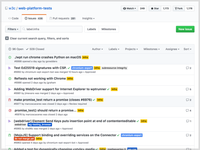 Screenshot of the Web platform tests repo's issues on Github